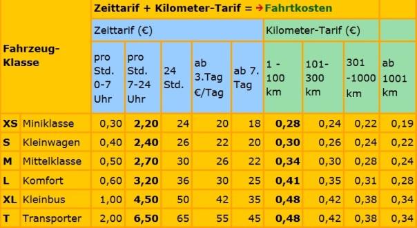 Nutzungs-Tarife-Freising
