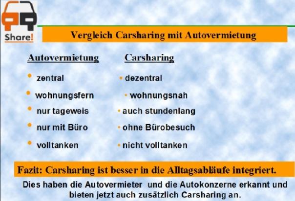 Vergleich-CarSharing-Autovermietung