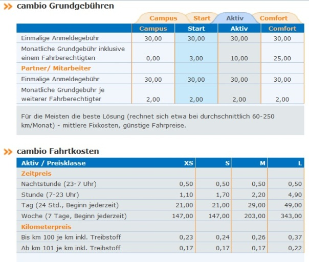Cambio-Kosten2014