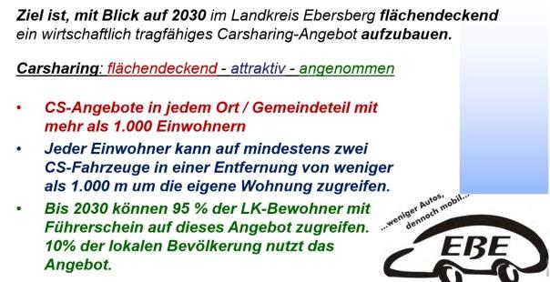 Ebersberg-CarSharing