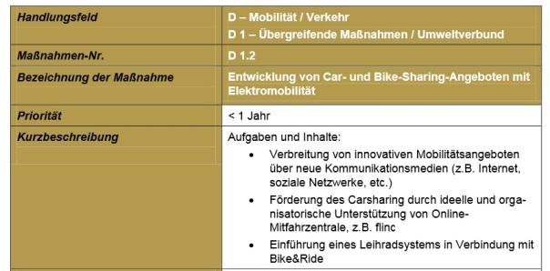Klimaschutz-Freising