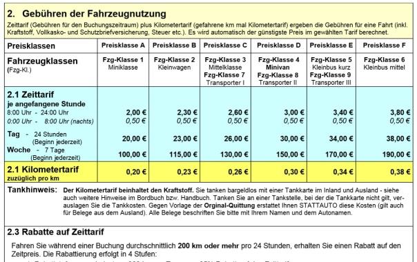 Stattauto-Nutzungskosten
